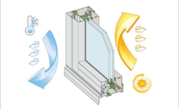 Пластиковые окна с термоизоляцией